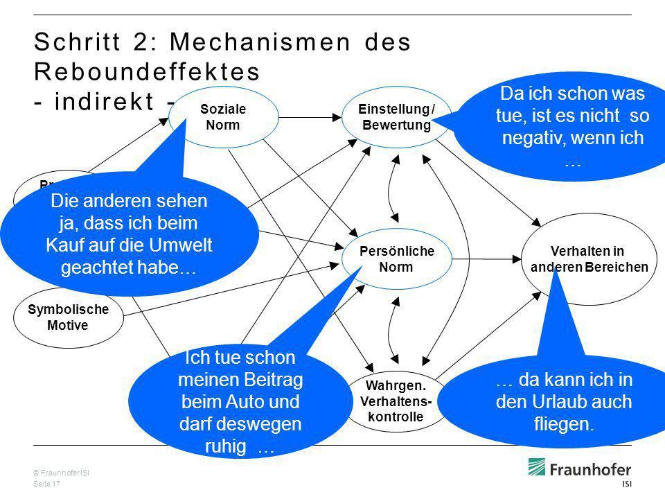 © Fraunhofer ISI Seite 17 Wahrg.Effektivität der Handlung Problem- Bewusstsein & allg.
