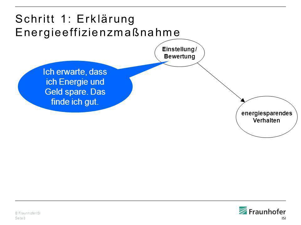 © Fraunhofer ISI Seite 8 Einstellung / Bewertung energiesparendes Verhalten Ich erwarte, dass ich Energie und Geld spare.