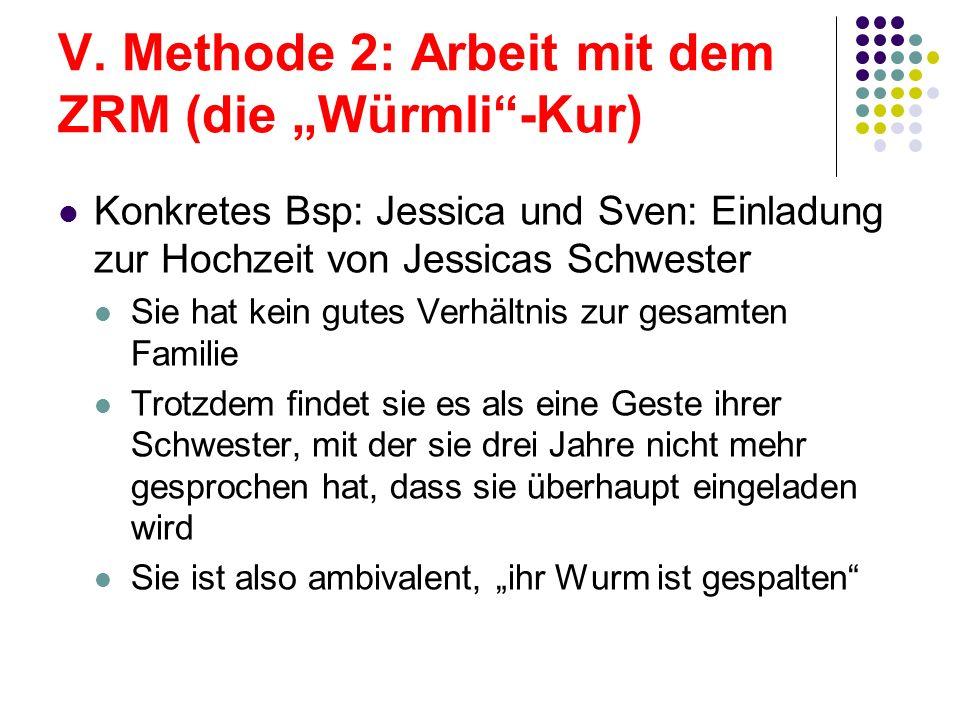 V. Methode 2: Arbeit mit dem ZRM (die Würmli-Kur) Konkretes Bsp: Jessica und Sven: Einladung zur Hochzeit von Jessicas Schwester Sie hat kein gutes Ve