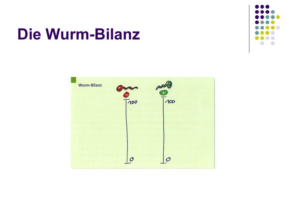 Die Wurm-Bilanz