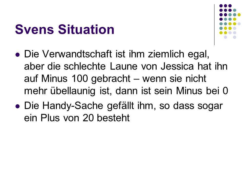 Svens Situation Die Verwandtschaft ist ihm ziemlich egal, aber die schlechte Laune von Jessica hat ihn auf Minus 100 gebracht – wenn sie nicht mehr üb