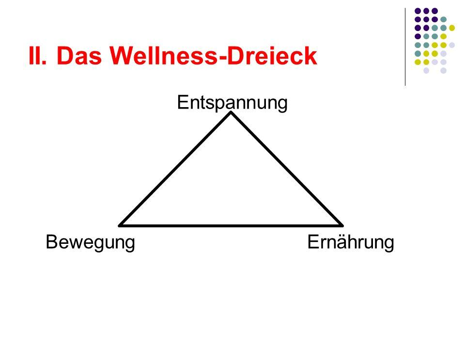 II. Das Wellness-Dreieck Entspannung BewegungErnährung