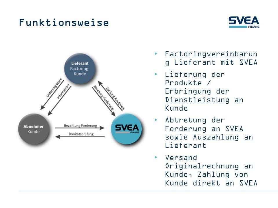Factoringvereinbarun g Lieferant mit SVEA Lieferung der Produkte / Erbringung der Dienstleistung an Kunde Abtretung der Forderung an SVEA sowie Auszah