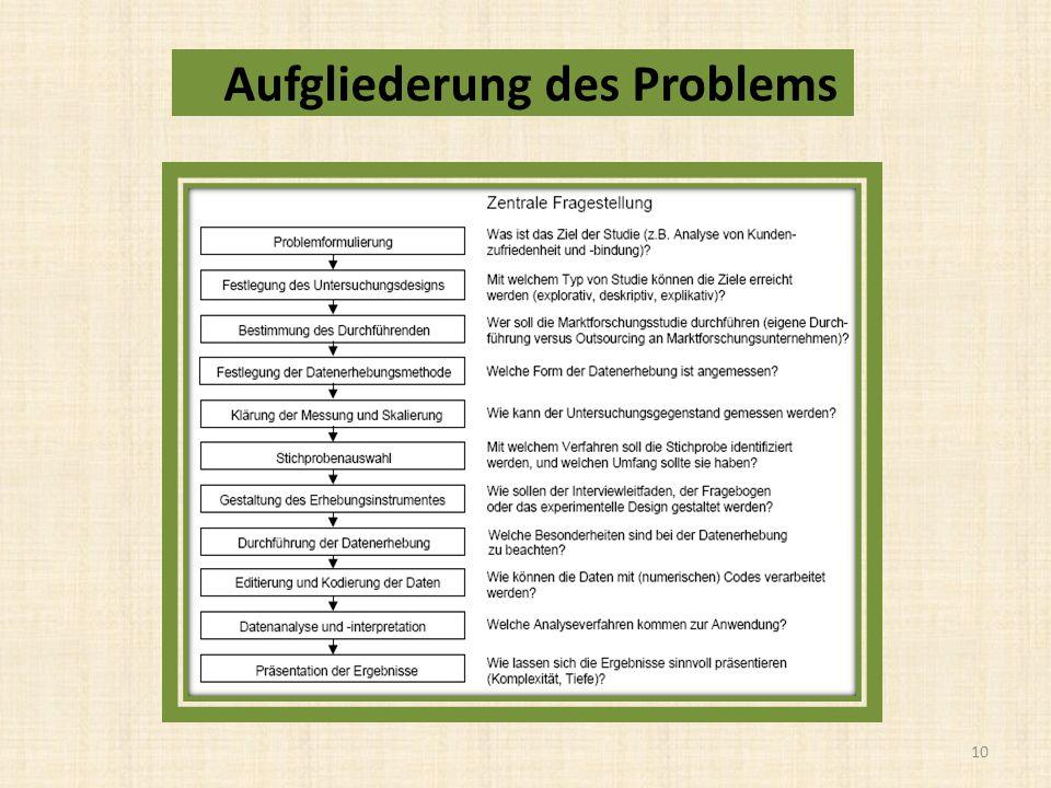 10 Aufgliederung des Problems