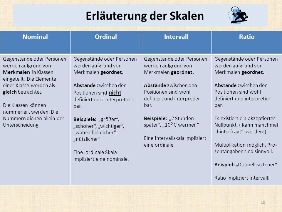 Erläuterung der Skalen NominalOrdinalIntervallRatio Gegenstände oder Personen werden aufgrund von Merkmalen in Klassen eingeteilt.