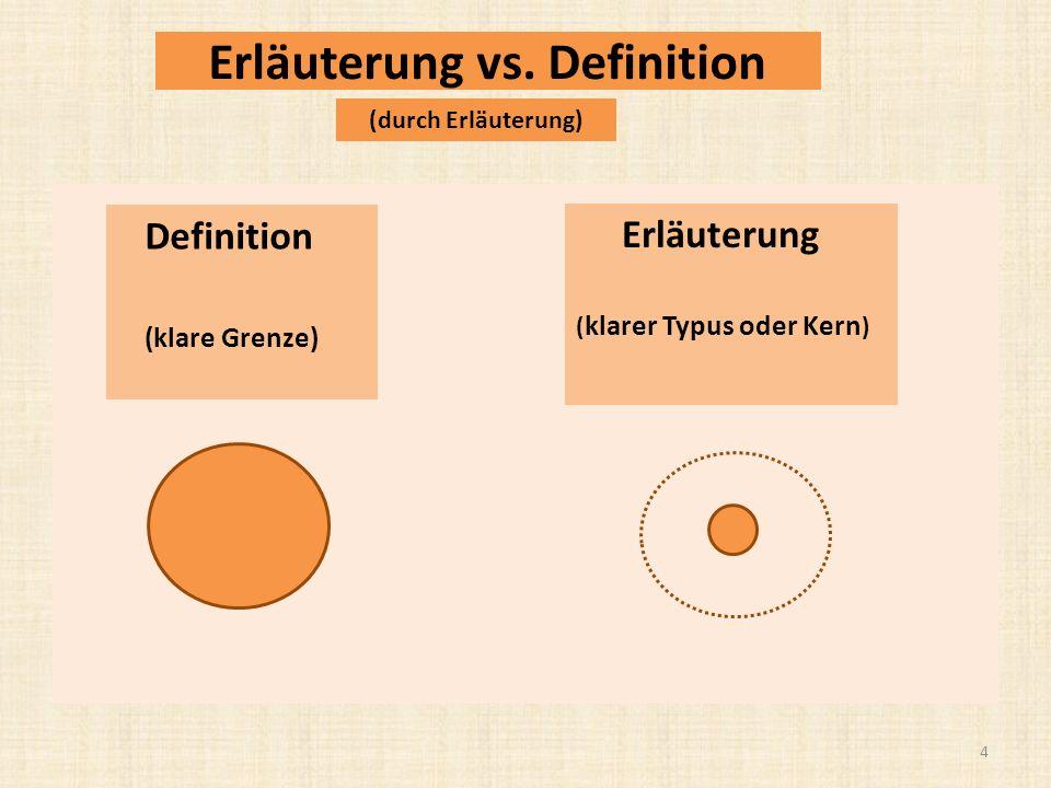 Erläuterung vs.