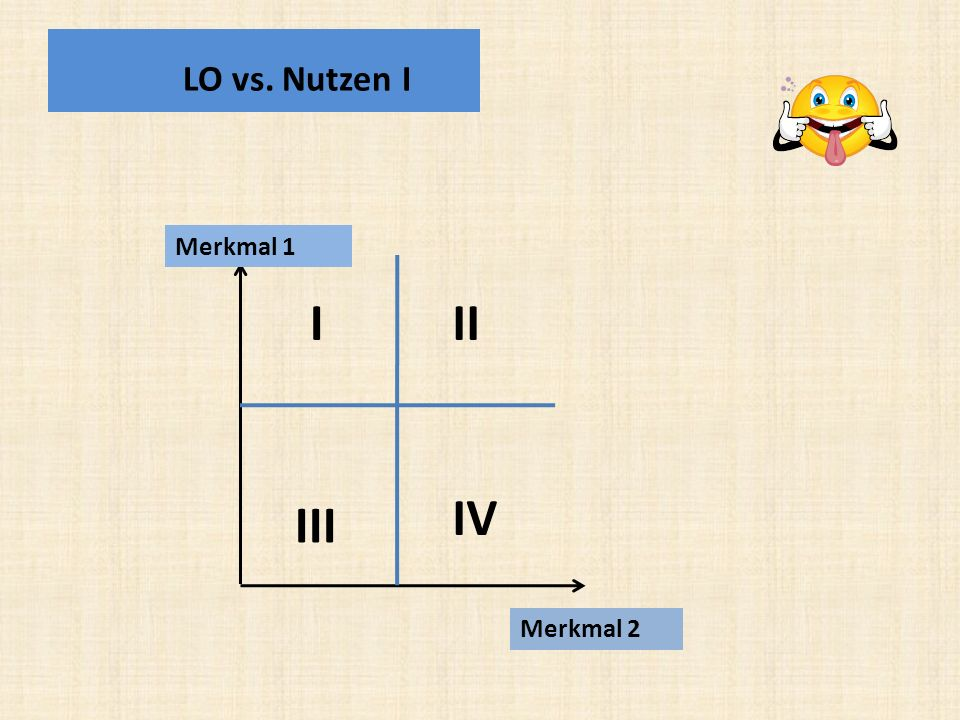 Merkmal 1 Merkmal 2 III III IV LO vs. Nutzen I
