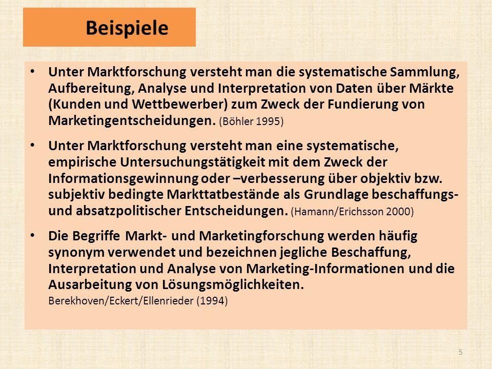 Beispiele Unter Marktforschung versteht man die systematische Sammlung, Aufbereitung, Analyse und Interpretation von Daten über Märkte (Kunden und Wettbewerber) zum Zweck der Fundierung von Marketingentscheidungen.