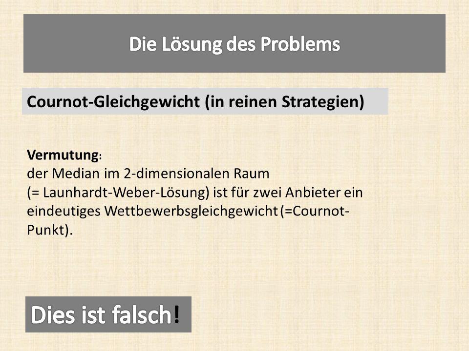 Cournot-Gleichgewicht (in reinen Strategien) Vermutung : der Median im 2-dimensionalen Raum (= Launhardt-Weber-Lösung) ist für zwei Anbieter ein eindeutiges Wettbewerbsgleichgewicht (=Cournot- Punkt).