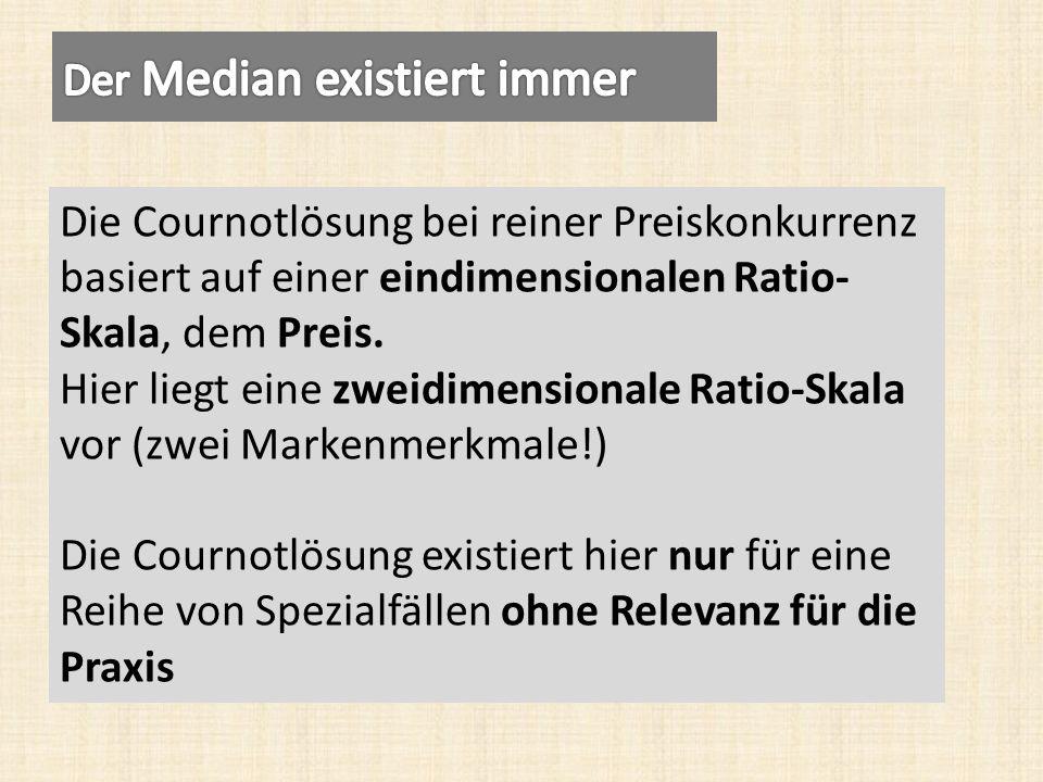 Die Cournotlösung bei reiner Preiskonkurrenz basiert auf einer eindimensionalen Ratio- Skala, dem Preis.