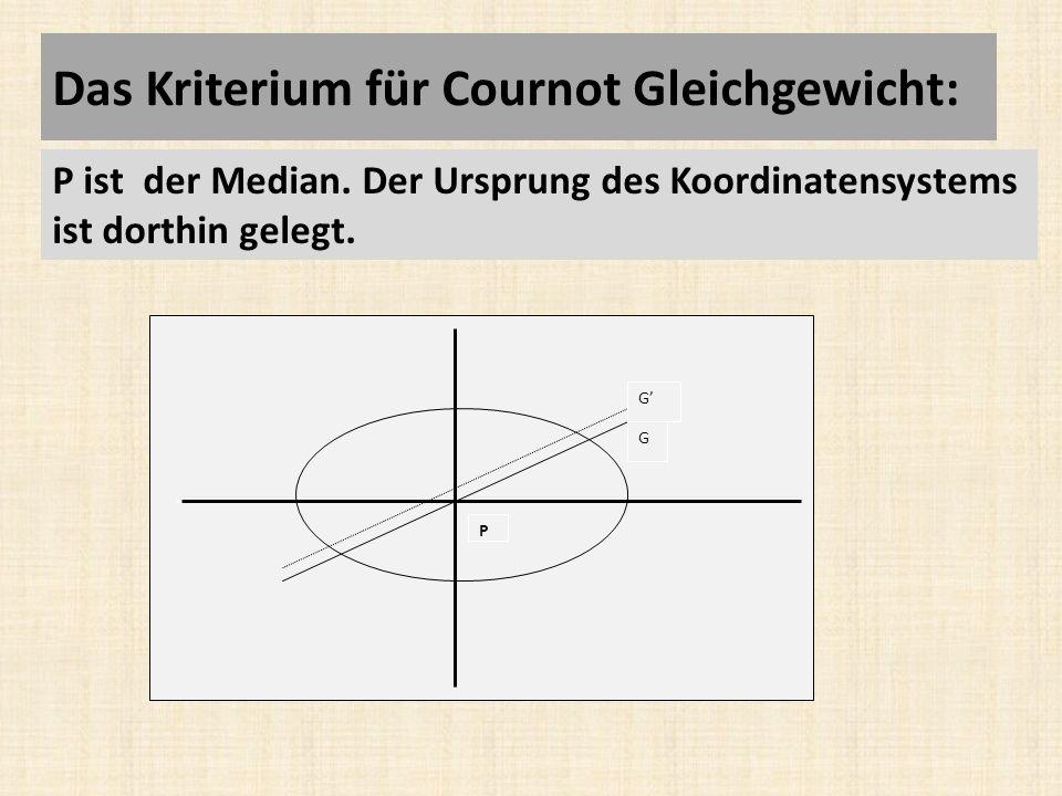 Das Kriterium für Cournot Gleichgewicht: P G G P ist der Median.