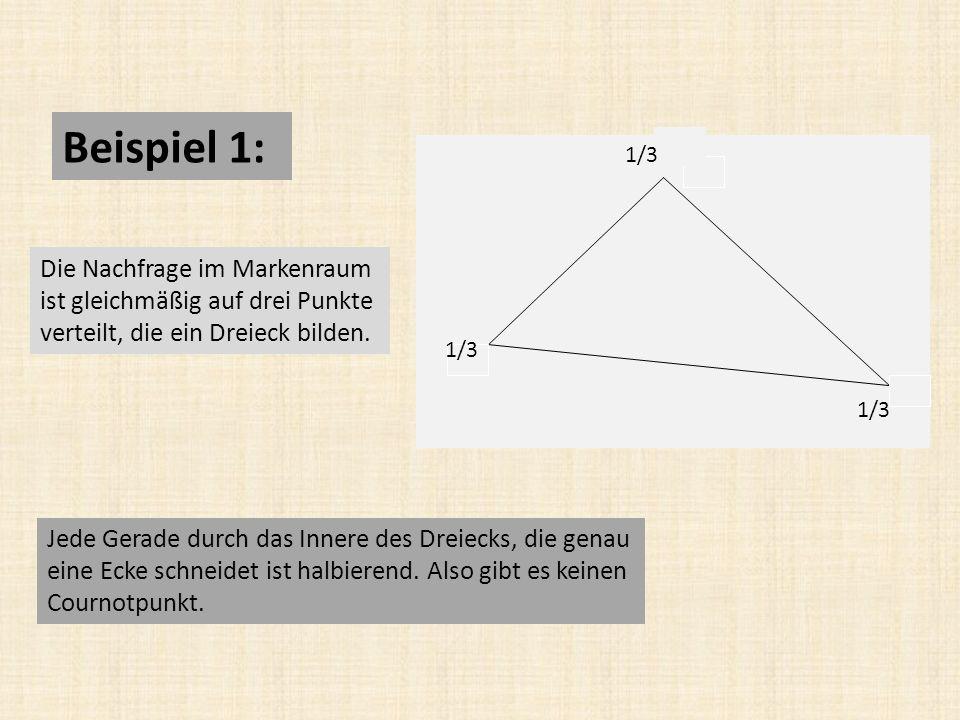 Beispiel 1: 1/3 Die Nachfrage im Markenraum ist gleichmäßig auf drei Punkte verteilt, die ein Dreieck bilden.