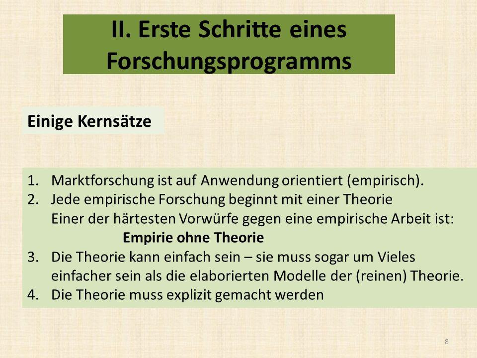Launhardt und Weber fanden je einen Lösungsweg für den Median: Osten Norden X x c x a x b Geometrische Lösungen