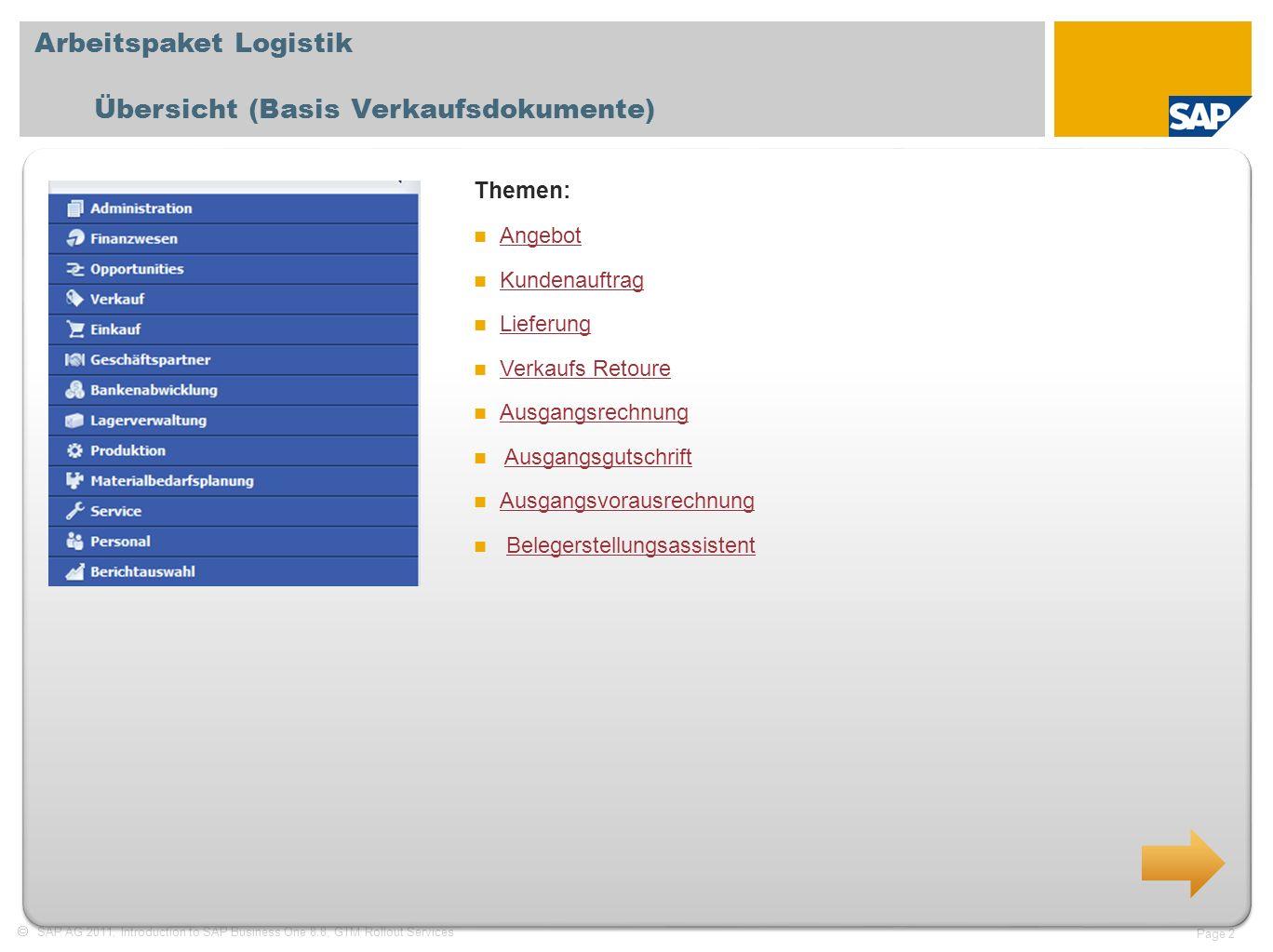 SAP AG 2011, Introduction to SAP Business One 8.8, GTM Rollout Services Page 2 Arbeitspaket Logistik Übersicht (Basis Verkaufsdokumente) Themen: Angeb
