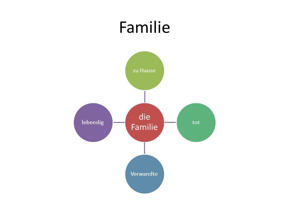 Familie die Familie zu HausetotVerwandtelebendig