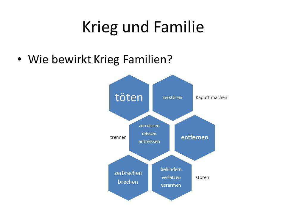 Krieg und Familie Wie bewirkt Krieg Familien.