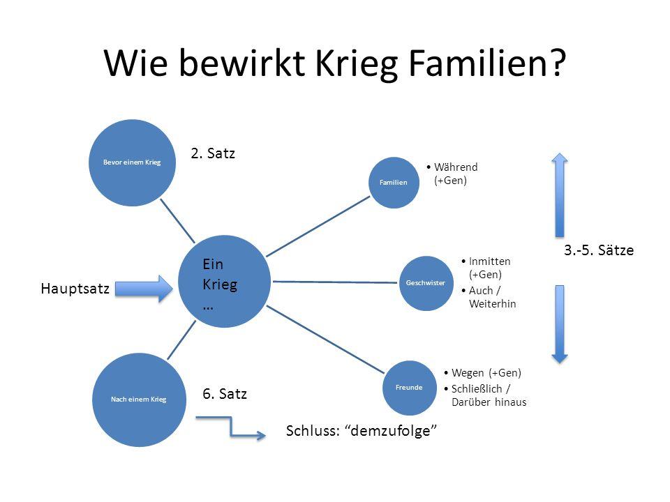 Wie bewirkt Krieg Familien.