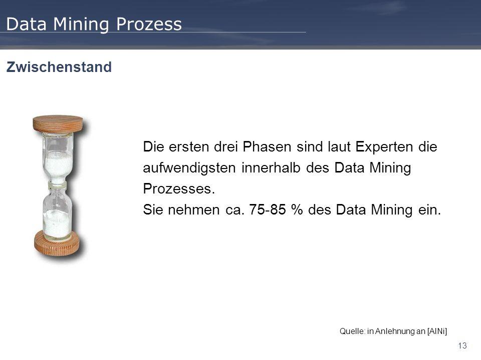 13 Data Mining Prozess Zwischenstand Die ersten drei Phasen sind laut Experten die aufwendigsten innerhalb des Data Mining Prozesses. Sie nehmen ca. 7