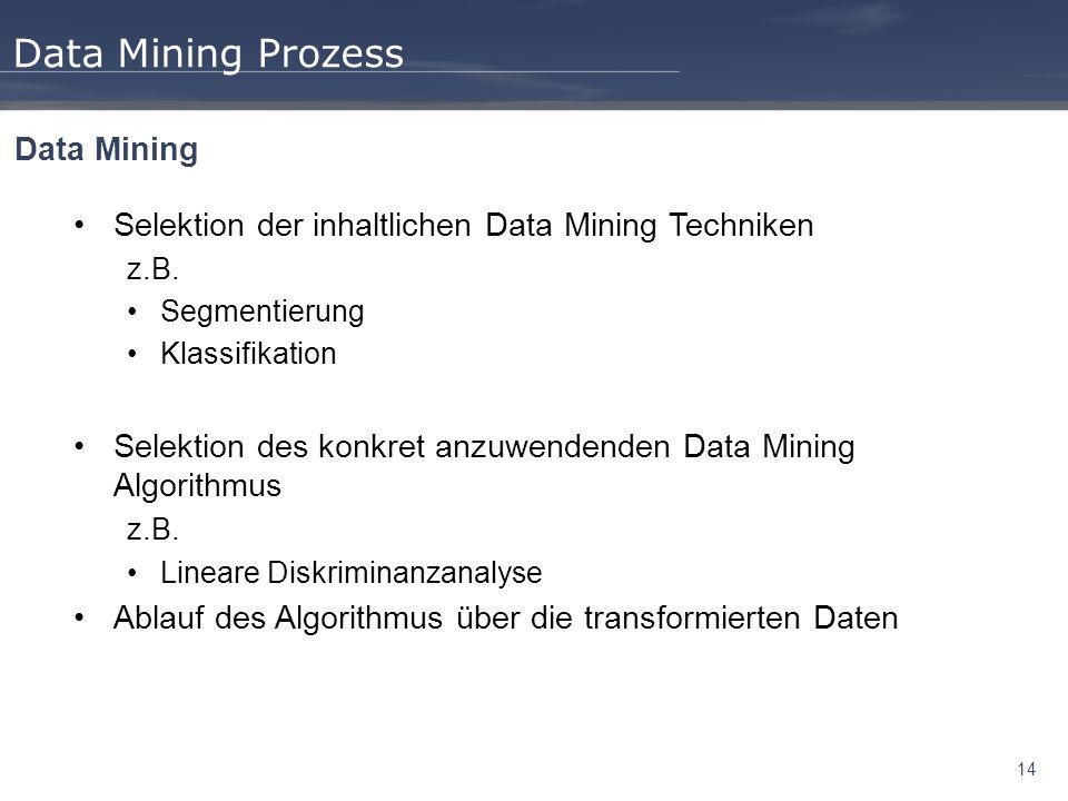 14 Data Mining Prozess Data Mining Selektion der inhaltlichen Data Mining Techniken z.B. Segmentierung Klassifikation Selektion des konkret anzuwenden