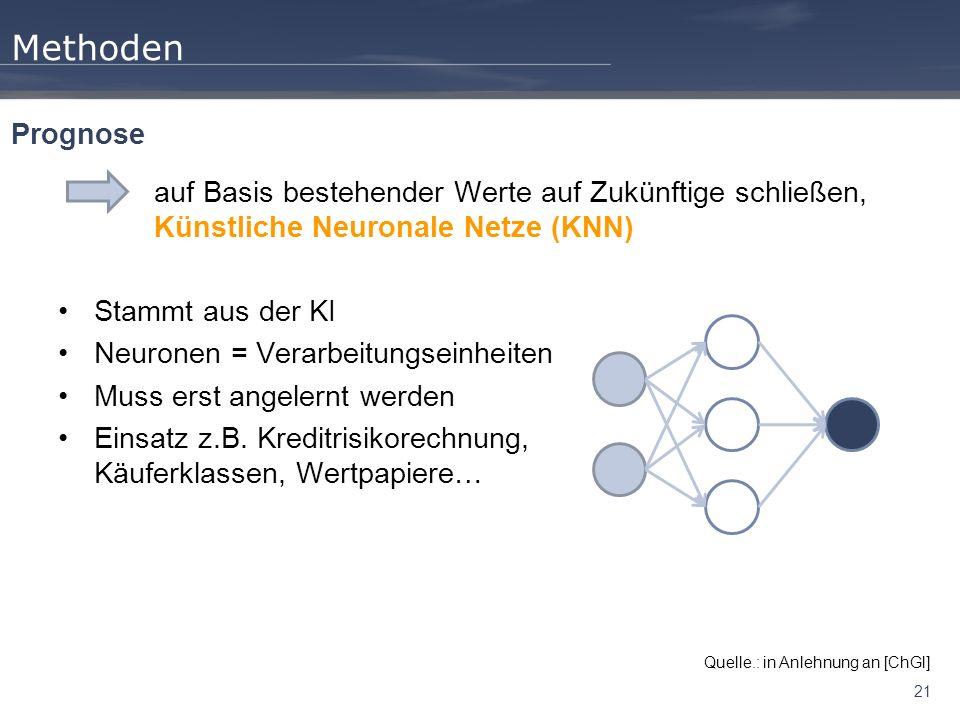 21 Methoden auf Basis bestehender Werte auf Zukünftige schließen, Künstliche Neuronale Netze (KNN) Stammt aus der KI Neuronen = Verarbeitungseinheiten Muss erst angelernt werden Einsatz z.B.