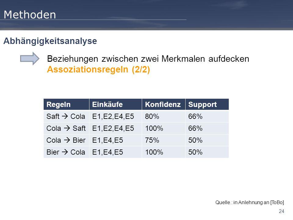 24 Methoden Beziehungen zwischen zwei Merkmalen aufdecken Assoziationsregeln (2/2) Abhängigkeitsanalyse Quelle.: in Anlehnung an [ToBo] RegelnEinkäufeKonfidenzSupport Saft ColaE1,E2,E4,E580%66% Cola SaftE1,E2,E4,E5100%66% Cola BierE1,E4,E575%50% Bier ColaE1,E4,E5100%50%