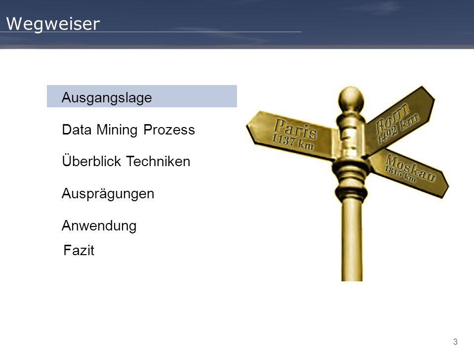 14 Data Mining Prozess Data Mining Selektion der inhaltlichen Data Mining Techniken z.B.