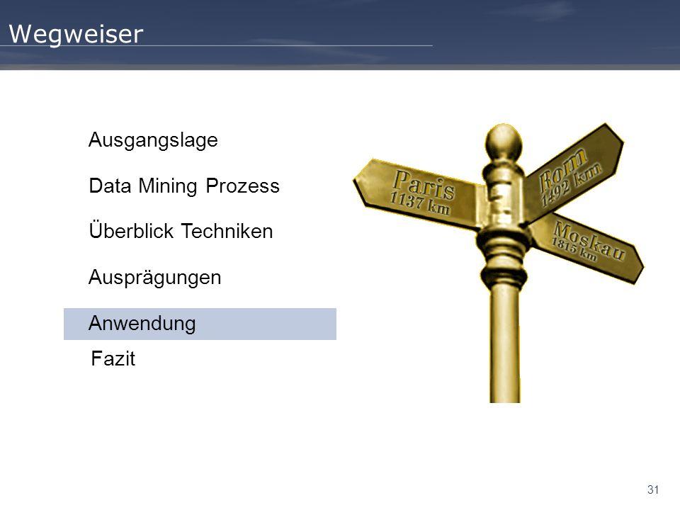 31 Wegweiser Ausgangslage Data Mining Prozess Überblick Techniken Ausprägungen Anwendung Fazit