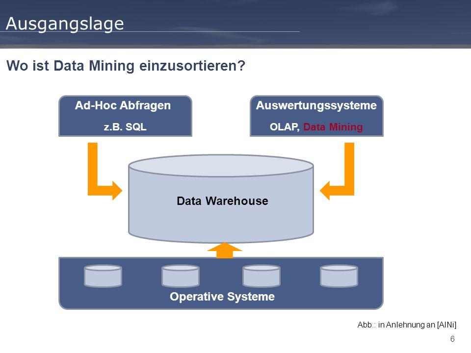 6 Ausgangslage Abb.: in Anlehnung an [AlNi] Wo ist Data Mining einzusortieren? Operative Systeme Data Warehouse Ad-Hoc AbfragenAuswertungssysteme z.B.