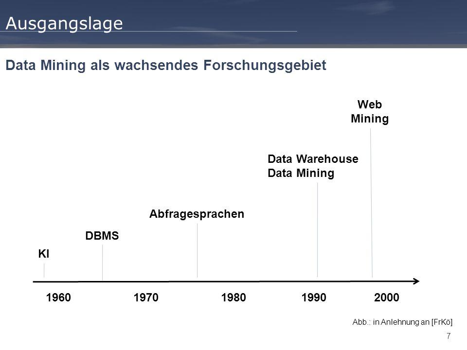 7 Ausgangslage Data Mining als wachsendes Forschungsgebiet 19601970199020001980 KI DBMS Abfragesprachen Data Warehouse Data Mining Web Mining Abb.: in Anlehnung an [FrKö]