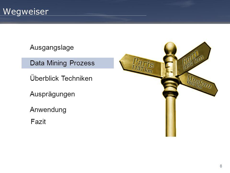 8 Wegweiser Ausgangslage Data Mining Prozess Überblick Techniken Ausprägungen Anwendung Fazit