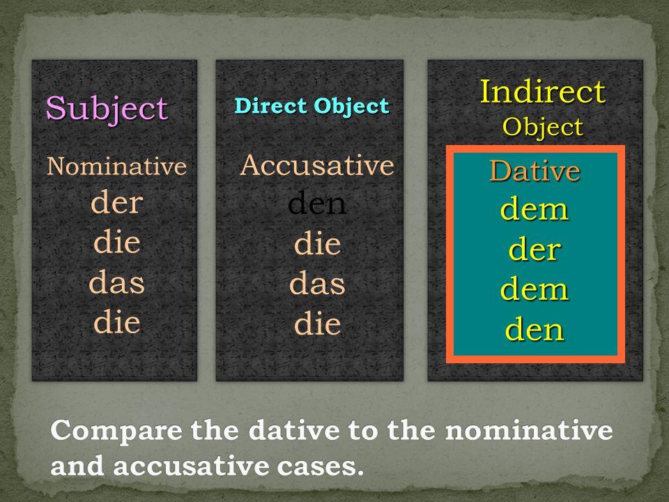 Subject Direct Object Nominative der die das die Accusative den die das die Indirect Object Dativedemderdemden