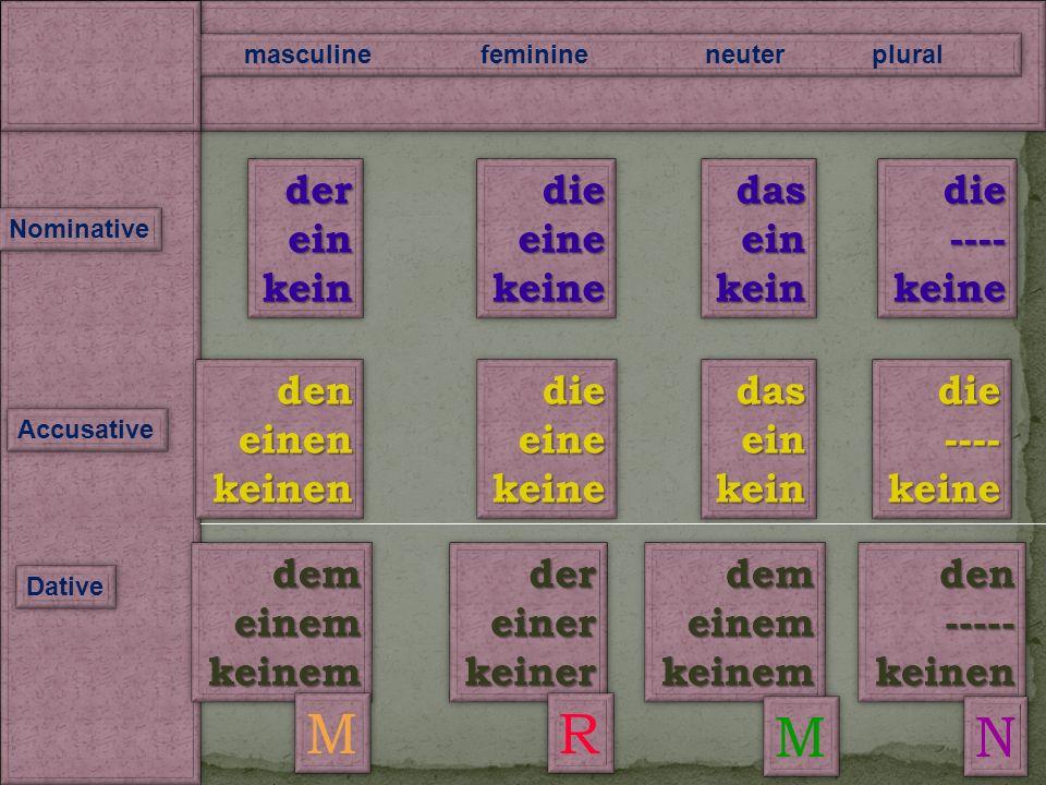masculine feminine neuter plural Nominative Accusative dereinkeindereinkeindieeinekeinedieeinekeinedaseinkeindaseinkeindie----keinedie----keine denein