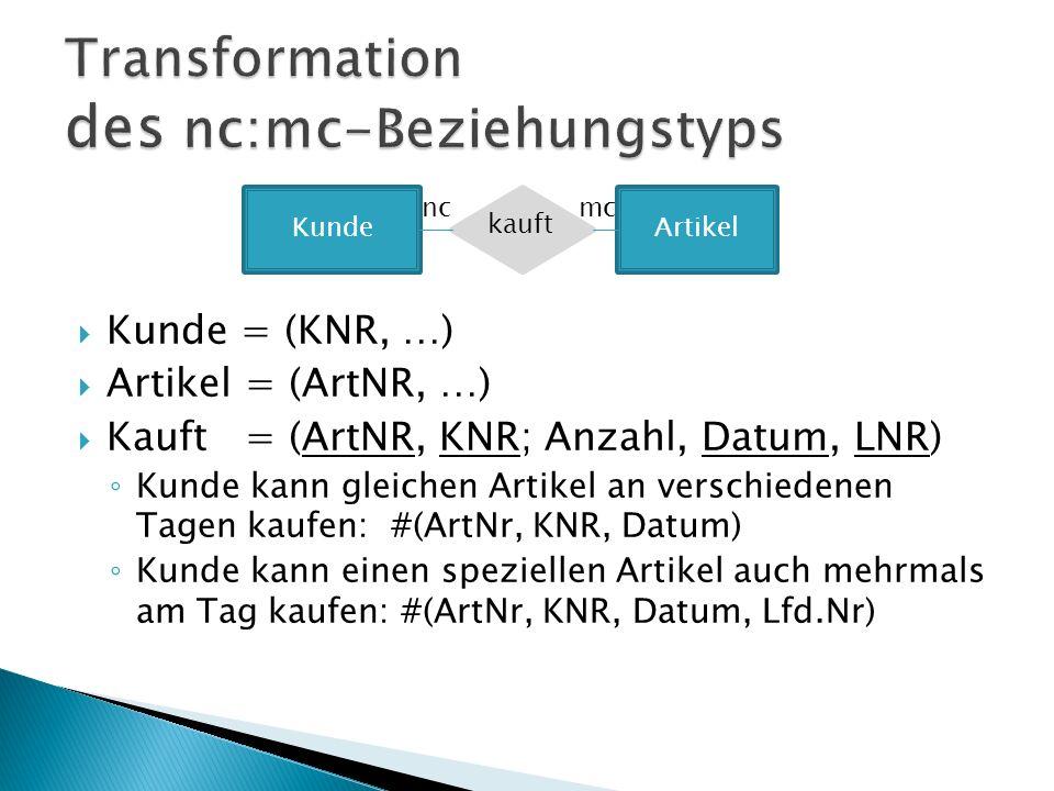 Kunde = (KNR, …) Artikel = (ArtNR, …) Kauft = (ArtNR, KNR; Anzahl, Datum, LNR) Kunde kann gleichen Artikel an verschiedenen Tagen kaufen: #(ArtNr, KNR, Datum) Kunde kann einen speziellen Artikel auch mehrmals am Tag kaufen: #(ArtNr, KNR, Datum, Lfd.Nr) KundeArtikel ncmc kauft