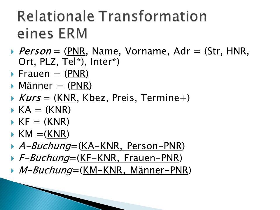Person = (PNR, Name, Vorname, Adr = (Str, HNR, Ort, PLZ, Tel*), Inter*) Frauen = (PNR) Männer = (PNR) Kurs = (KNR, Kbez, Preis, Termine+) KA = (KNR) KF = (KNR) KM =(KNR) A-Buchung=(KA-KNR, Person-PNR) F-Buchung=(KF-KNR, Frauen-PNR) M-Buchung=(KM-KNR, Männer-PNR)