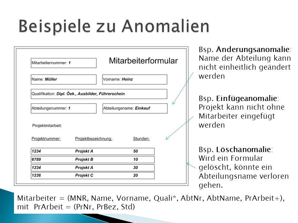 Bsp. Änderungsanomalie: Name der Abteilung kann nicht einheitlich geändert werden Bsp.