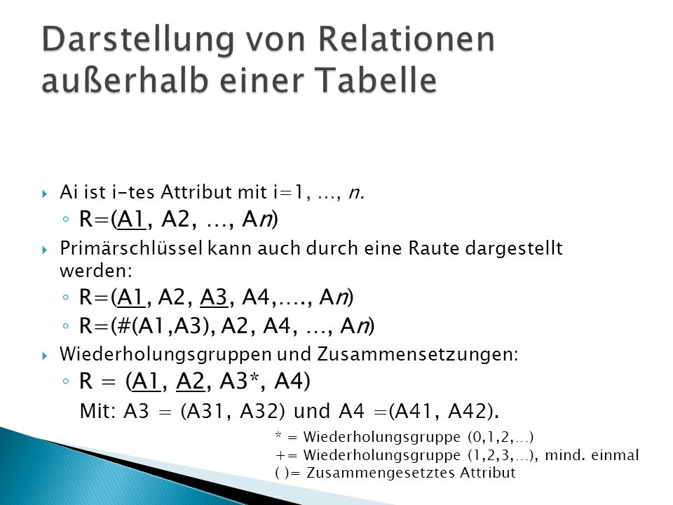 Bsp.Änderungsanomalie: Name der Abteilung kann nicht einheitlich geändert werden Bsp.
