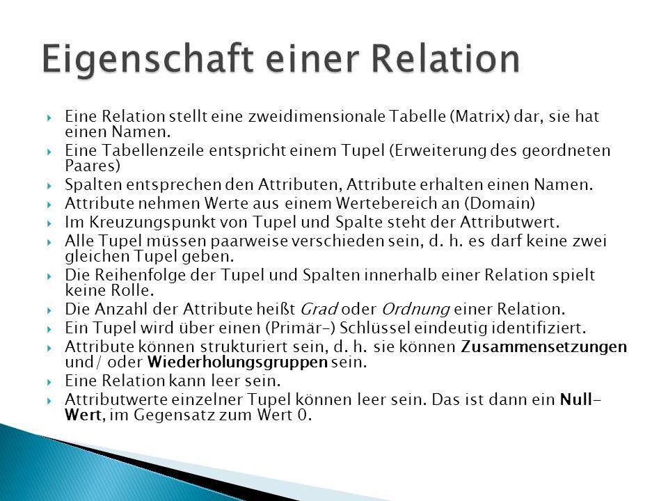 Eine Relation stellt eine zweidimensionale Tabelle (Matrix) dar, sie hat einen Namen.
