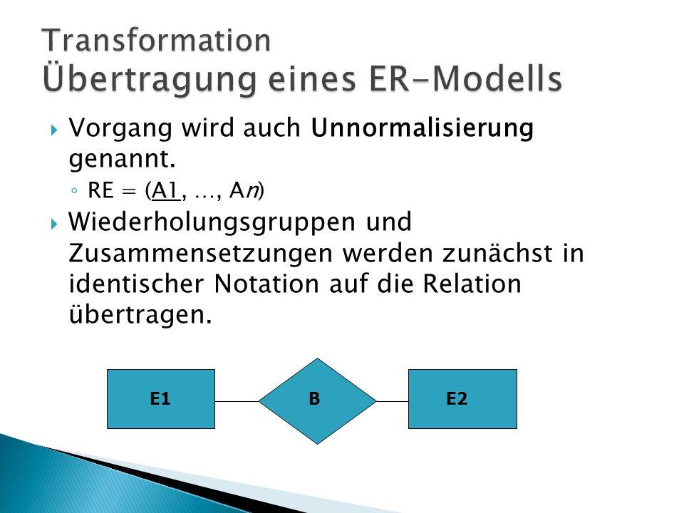 Transformation: Mitarbeiter=(MNR, Name, …) Leit =(MNR, Zulage, Position, …) Azubi =(MNR, Ausb, Berufsschule, …) Relationenschema: RE = (S, …) -> Supertyp, Primärschlüssel S RSE1 = (S, …) -> Subtyp, gleicher Schlüssel RSEn = (S, …) -> Subtyp, gleicher Schlüssel