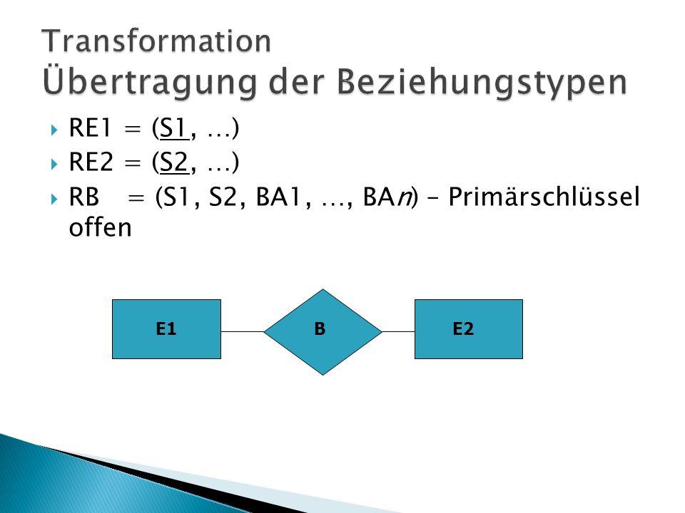 Entities und Beziehungstypen können strukturgleich auf Relationen übertragen werden Bauteil = (BNR, …) Firma = (FNR, …) Lieferant =(LNR, …) L =(BNR, FNR, LNR, Preis, Menge) – Primärschlüssel offen Bauteil L Menge Preis Lieferant Firma Lieferanten beliefern Firmen mit Bauteilen