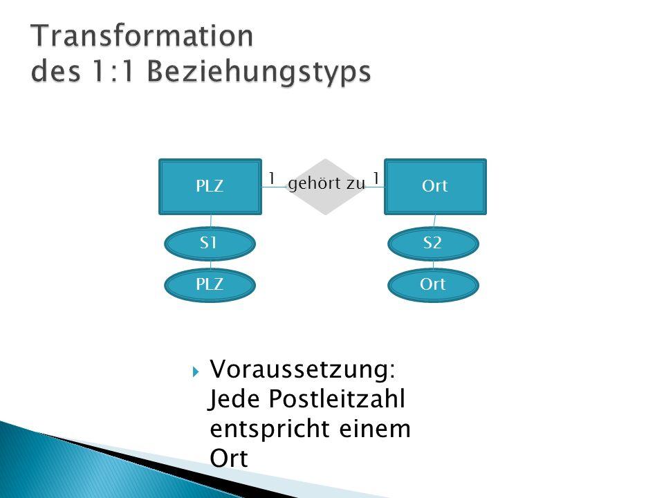Voraussetzung: Jede Postleitzahl entspricht einem Ort PLZOrt 11 gehört zu PLZ S1 Ort S2