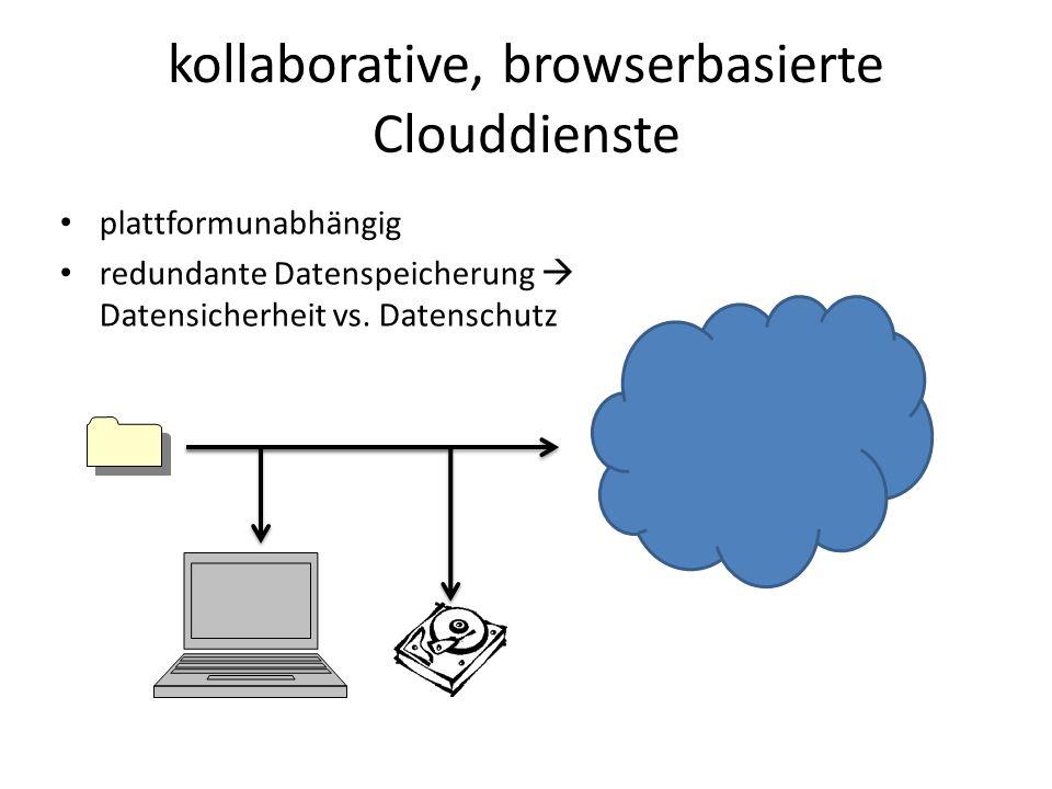 kollaborative, browserbasierte Clouddienste plattformunabhängig redundante Datenspeicherung Datensicherheit vs. Datenschutz