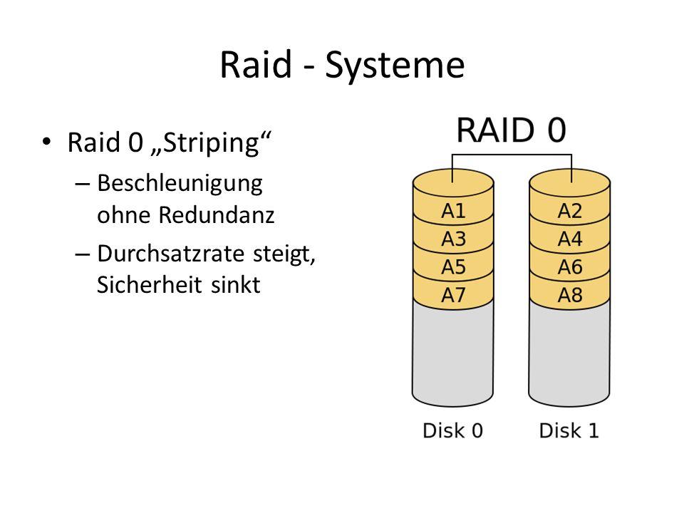 Raid - Systeme Raid 0 Striping – Beschleunigung ohne Redundanz – Durchsatzrate steigt, Sicherheit sinkt