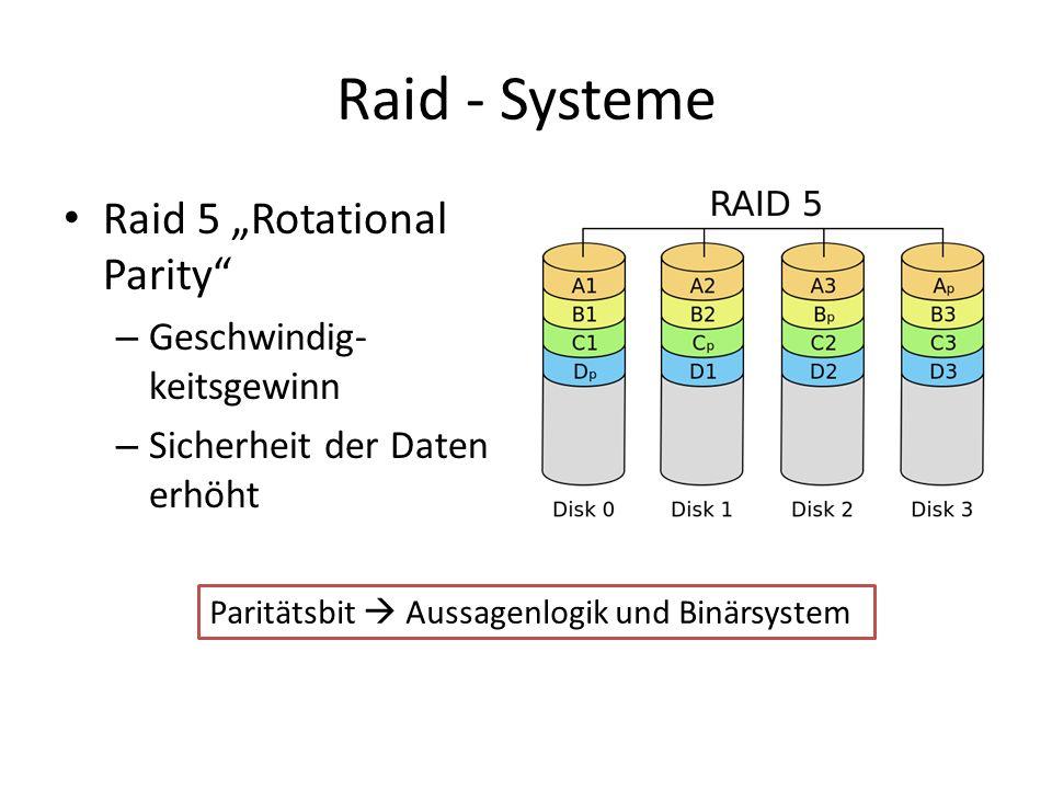 Raid - Systeme Raid 5 Rotational Parity – Geschwindig- keitsgewinn – Sicherheit der Daten erhöht Paritätsbit Aussagenlogik und Binärsystem