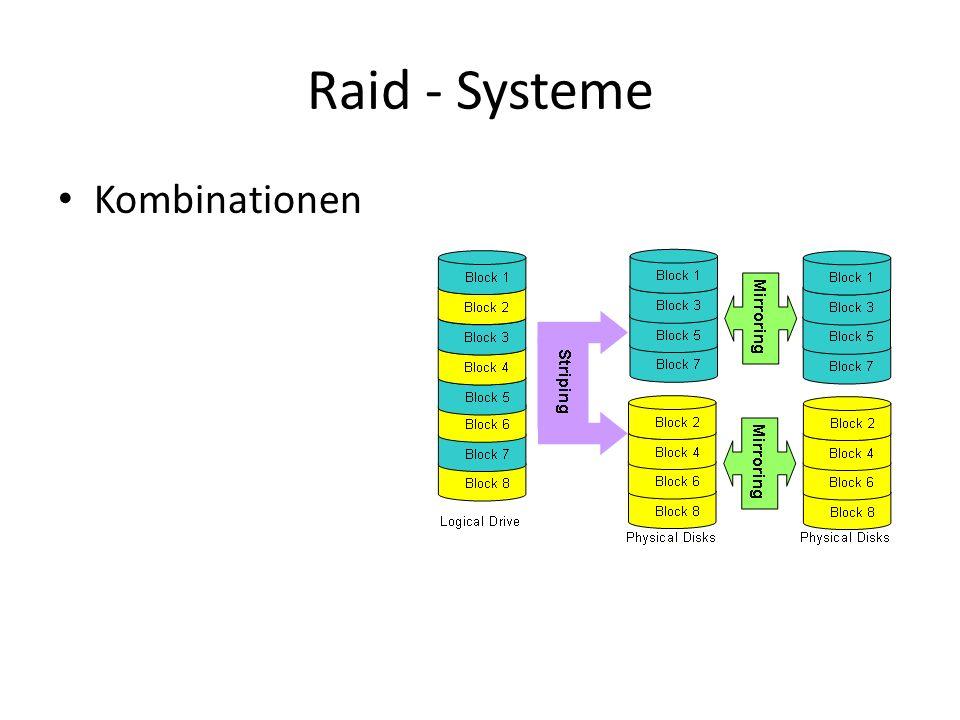 Raid - Systeme Kombinationen