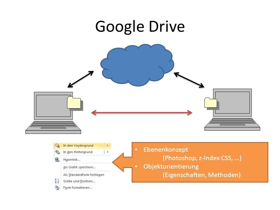 Google Drive Ebenenkonzept (Photoshop, z-Index CSS, …) Objektorientierung (Eigenschaften, Methoden)