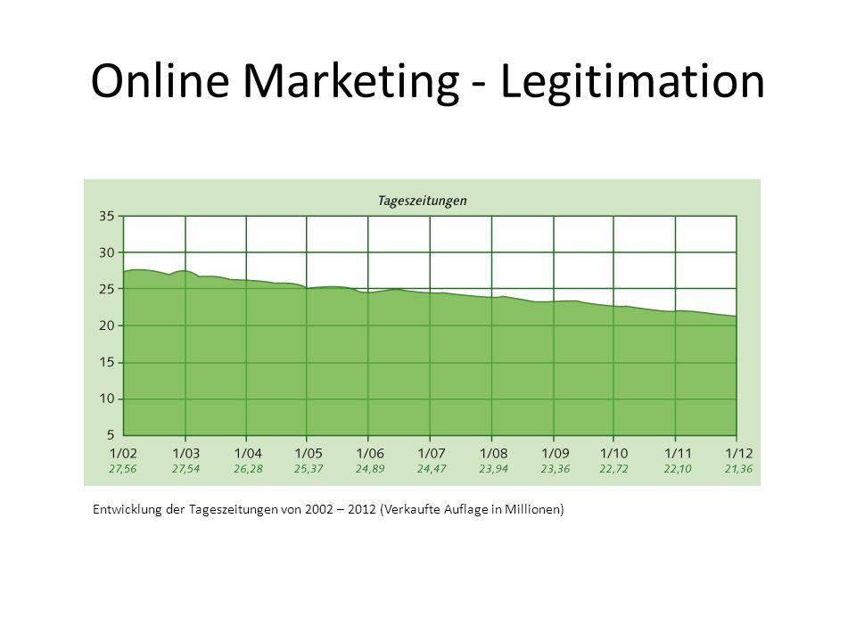 Online Marketing - Legitimation Entwicklung der Tageszeitungen von 2002 – 2012 (Verkaufte Auflage in Millionen)