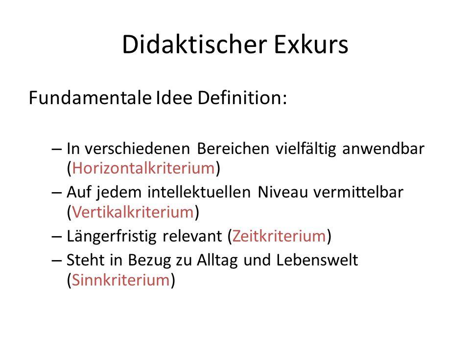 Didaktischer Exkurs Fundamentale Idee Definition: – In verschiedenen Bereichen vielfältig anwendbar (Horizontalkriterium) – Auf jedem intellektuellen