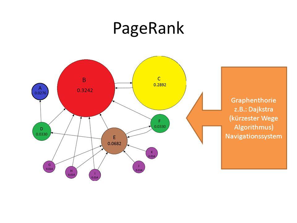 PageRank Graphenthorie z.B.: Dajkstra (kürzester Wege Algorithmus) Navigationssystem