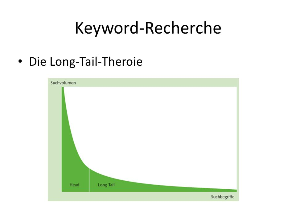 Die Long-Tail-Theroie Keyword-Recherche