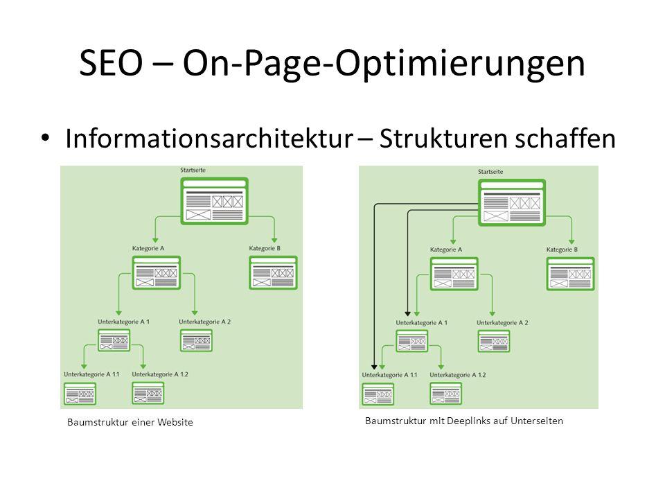 Informationsarchitektur – Strukturen schaffen SEO – On-Page-Optimierungen Baumstruktur einer Website Baumstruktur mit Deeplinks auf Unterseiten